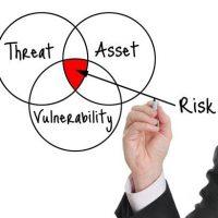 risk Vunerability